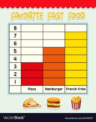Junk Food Chart Favorite Fast Food Chart