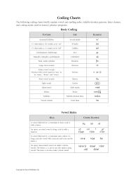 Phonics Trb Coding Chart Homeschool Curriculum