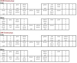 engine swap wiring secrets revealed! [archive] celicatech 3sgte 4th gen wiring diagram at 3sgte 4th Gen Wiring Diagram