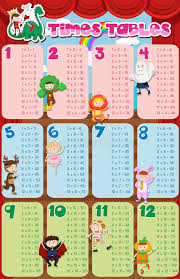 2 To 10 Table Chart Multiplication Tables Stock Illustrations 170