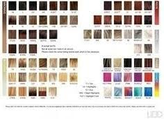 Aveda Hair Color Chart Online Hair X Within Aveda Hair