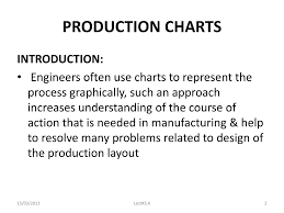 Simo Chart In Industrial Engineering Ppt Ppt Industrial Facilities Design Powerpoint Presentation