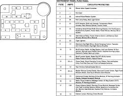 2001 grand marquis fuse box diagram 2001 diy wiring diagrams