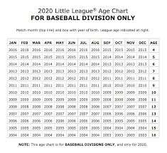 Baseball Age Chart Belmont Redwood Shores Little League 94002002 Site Brsll