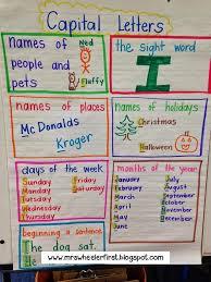 Mrs. Wheeler's First Grade Tidbits: Capitalization