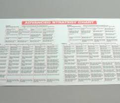 Strat O Matic Super Advanced Fielding Chart Basic Advanced Strategy Chart