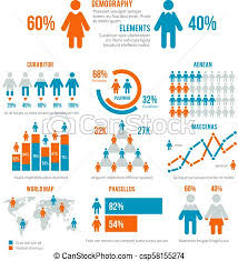 Business Statistics Graph Demographics Population Chart People Modern Infographic Vector Elements
