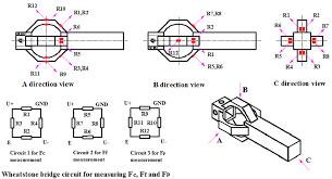 figure 5 locations of strain gauges and organization of wheatstone full bridge circuits