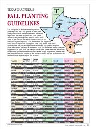 Texas Gardener - July-August 2014 | Vegetable Gardening ...