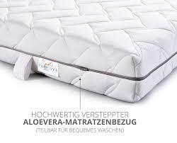 Gesunder Schlaf Blog