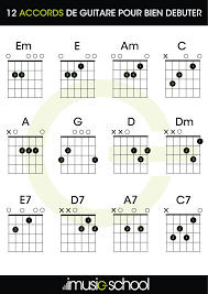49+ Rock Song Chords  PNG