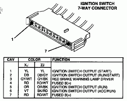 1996 jeep cherokee wiring diagram radio wiring diagram jeep cherokee stereo wiring diagram schematics and diagrams