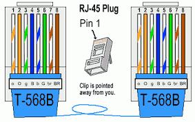cat6 wire diagram Cat6 Wiring Diagram cat 6 wiring diagram cat 6 wiring diagram