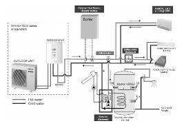panasonic heat pump wiring diagram panasonic image panasonic aquarea air to water heat pump split system 7kw to 16kw on panasonic heat pump