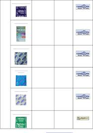 Condom Chart Size Bedowntowndaytona Com