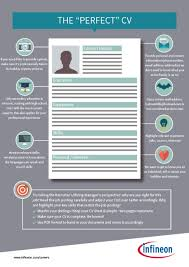 The Perfect Cv Infographic Infineon Technologies
