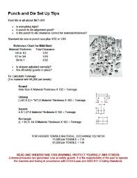 Machining Reference Charts Ironworker Punch And Die Tips