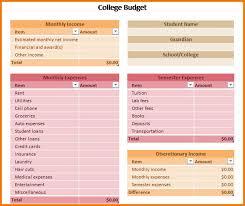 basic budget worksheet college student college student budget worksheet the best worksheets image