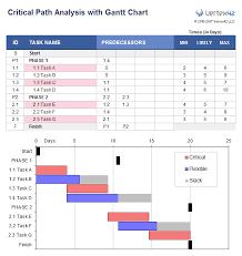 Gant Chart Pro Vertex42 Gantt Chart Pro Password Www Bedowntowndaytona Com