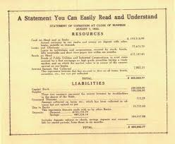statement of condition at close of business 1922