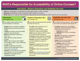 Importance Of Philosophy In Curriculum Design Digital Accessibility Experts Discuss How They Approach The