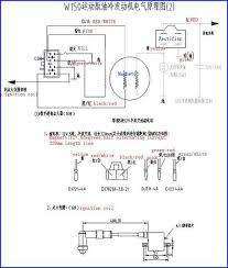 lifan wiring diagram 125cc wiring diagram lifan 125cc wiring diagram diagrams