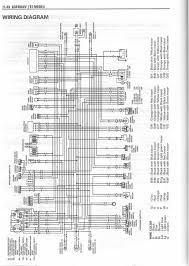 manual de reparación suzuki gsf bandit vv 97