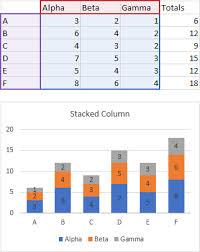 Add Totals To Stacked Bar Chart Peltier Tech Blog