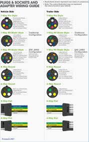 5 pin flat trailer plug wiring diagram download free of for 7 in cat5 plug wiring diagram at 5 Plug Wiring Diagram