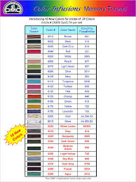 Dmc Floss Colors Chart Embroidery Thread Conversion Chart