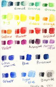 2011 07 09 Neocolor Ii Color Chart I Did This Back In July
