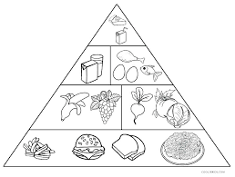 Foods Coloring Pages Wonderful Food Chain Sheets Page Pyramid