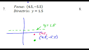 day 6 hw 3 to 8 write equation for parabola given focus vertex or directrix