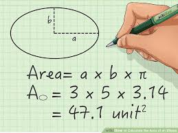 image titled calculate the area of an ellipse step 3