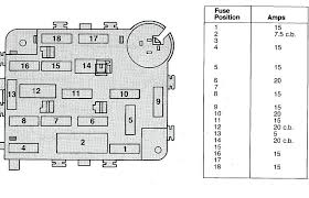 1994 e350 fuse box diagram i need to find a for ford van graphic Ford E 250 Fuse Diagram 1994 e350 fuse box diagram i need to find a for ford van graphic wiring