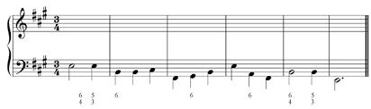 Figured Bass Chart A8 Figured Bass An Introduction