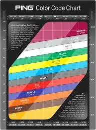 Ping Sizing Chart Dots Ping Putter Color Code Chart Www Bedowntowndaytona Com