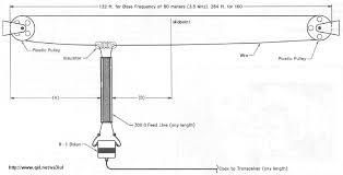72 clothesline antenna