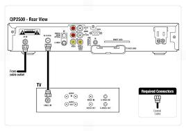 verizon fios wiring diagram wiring diagram diy unifi ap to boost verizon fios wireless signal actiontec verizon fios wiring diagram