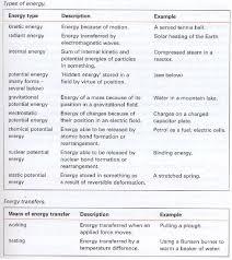energytypes jpg