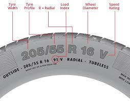 Problem Solving Tire Load Speed Rating Chart Load Index And