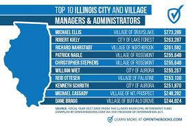 One Rank One Pension Defence Personnel Chart Mapping The Illinois 100 000 Club 94 000 Public Employees