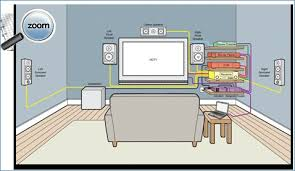 home telephone wiring diagram poslovnekarte com home telephone wiring junction box home theater wiring diagram on home theater buying guide tv