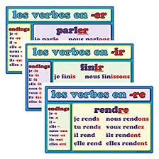 Amazon Com Er Ir Re Verb Charts French Poster Set Of 3