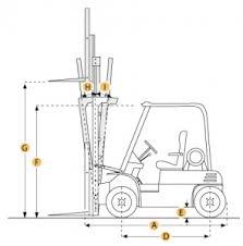 wiring harness toyota 8fgu25 wiring diagram mega toyota 8fgu25 wiring diagram wiring diagram expert toyota 8fgu25 service manual available on dvd pdf