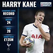 Harry Kane needed the fewest games... - transfermarkt.co.uk