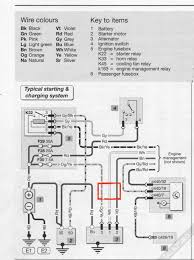 ford fiesta mk7 radio wiring diagram ford discover your wiring ford fiesta mk7 radio wiring diagram wiring diagram