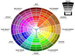 Accent Colors For Green Uncategorized Housz