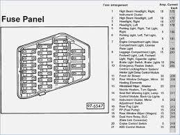 audi a6 fuse box 2003 wiring diagram schematic 2000 audi a6 fuse diagram schematic wiring diagrams audi a4 fuse box location audi a6 fuse box 2003