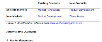 the ansoff matrix the journal the journal the first of these market penetration combines existing products and existing markets the growth strategy of market penetration aims to